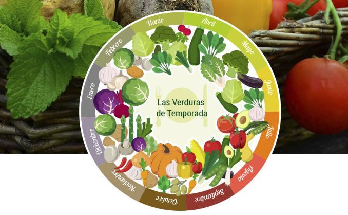 prueba gratis el vegetal bonduelle